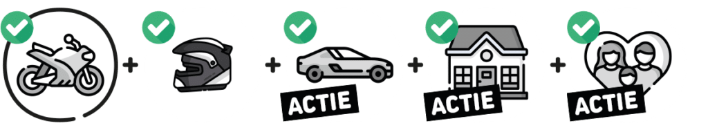 motorverzekering korting